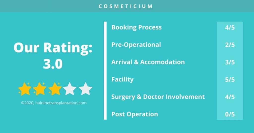 COSMETICIUM CLINIC review