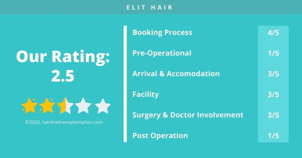 ELIT HAIR CLINIC review
