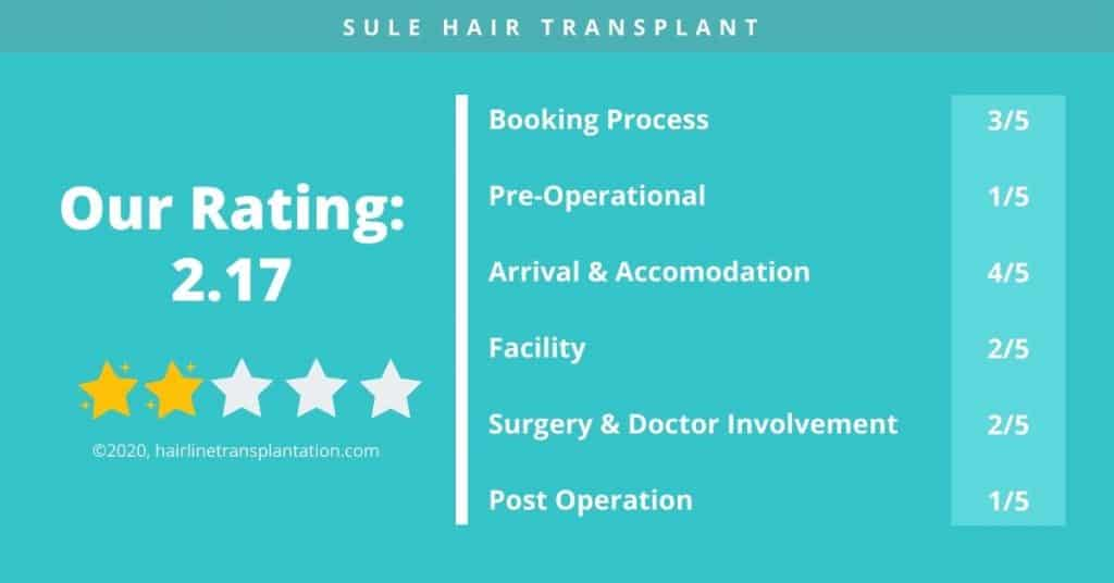 SULE CLINIC review